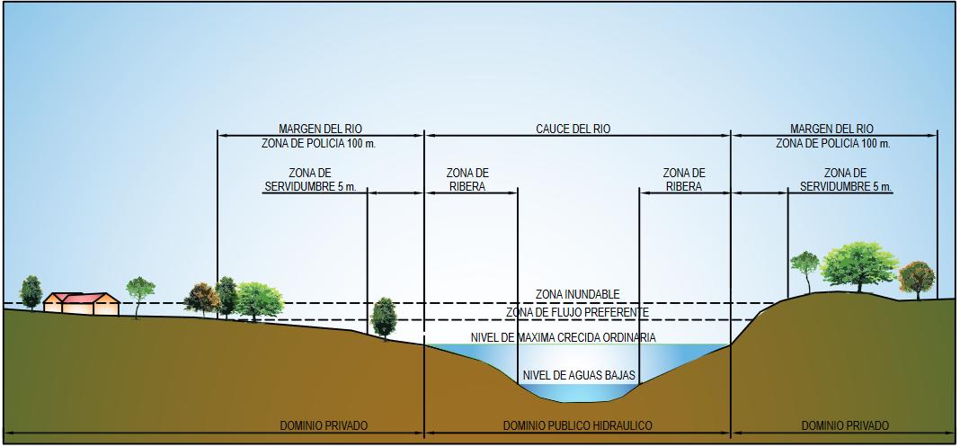 zonificacion_estudios de inundabilidad